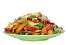 Food wastage footprint: Impacts on natural resources